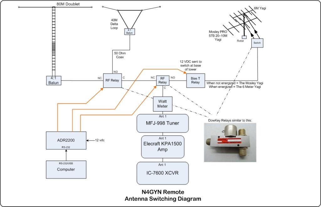 N4GYN antenna diagram Rev 5