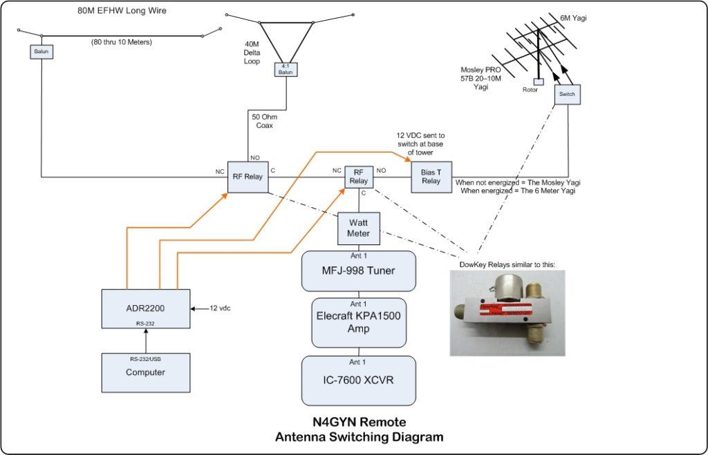 N4GYN antenna diagram